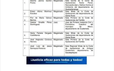 Magistrada en Sala de Quetzaltenango, en listado para solicitudes de antejuicios